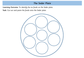 preview-images-the-seder-plate-5.pdf