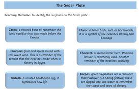 preview-images-the-seder-plate-3.pdf