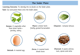 preview-images-the-seder-plate-6.pdf