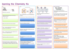 AQA A-level chemistry -the chemistry constants Kc, Kstab, Ka, k -Equilibrium, Stability, Acid, Rate
