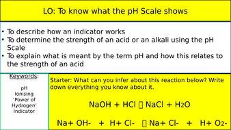 pH Scale and Neutralisation