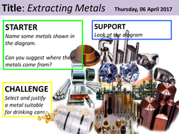 Extracting-Metals-PPT.pptx