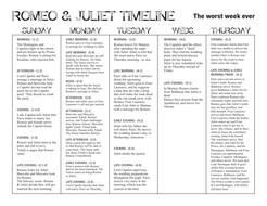 romeo and juliet exam revision two 9 1 gcse aqa new specification ks4 steps to tackle the. Black Bedroom Furniture Sets. Home Design Ideas