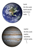 Scale model of the solar system by Ha92 | Teaching Resources