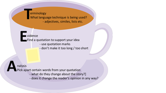 how to make a cup of tea paragraph
