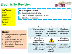Electricity-Revision.ppt