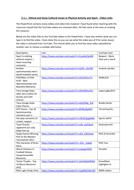 2.1.c---Video-Link-Information.docx