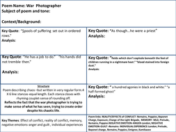 Conflict Poetry-Worksheets with key quotations and key themes by ...