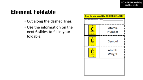 How to read the periodic table presentation and foldable by how to read the periodic table presentation and foldable by sciencestars teaching resources tes urtaz Image collections