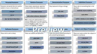 preview-for-images-pronouns-mat-blue-theme-3.jpg