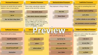 preview-for-images-pronouns-mat-blue-theme-2.jpg