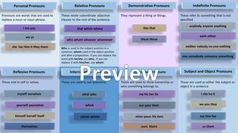 preview-for-images-pronouns-mat-blue-theme-1.jpg