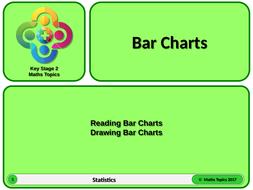 D-Bar-Charts-New-KS2.pptx