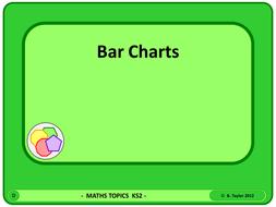 D-Bar-Charts-KS2.pptx