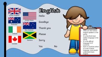 Language Flashcards: Key greetings from 26 languages.