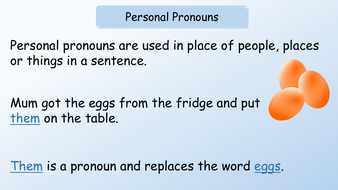 preview-images-revision-english-sats-grammatical-terms-pronouns-5.pdf
