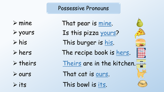 preview-images-revision-english-sats-grammatical-terms-pronouns-15.pdf