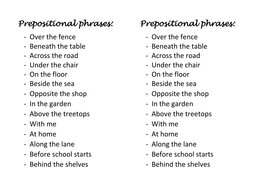 Simple prepositions - Year 3