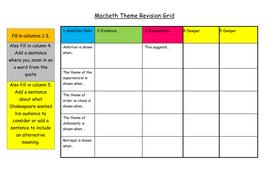 Macbeth - Theme Revision Grid