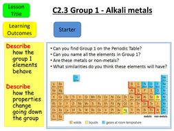 Aqa gcse c23 group 1 alkali metals by teachallscience teaching c23 group 1 alkali metalspptx urtaz Choice Image