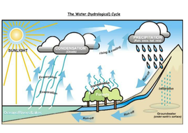 A3-teacher-copy-hydrological-cycle-for-memory-task.docx