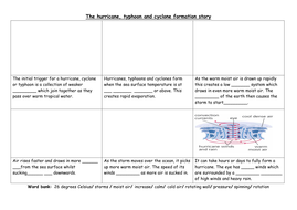 The-hurricane--cyclone-and-typhoon-formation-story-board-pupils-copy.doc
