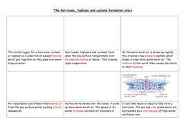 The-hurricane--cyclone-and-typhoon-formation-story-board-teacher-copy.doc