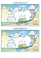 Water-cycle-incomplete-for-pupils.docx