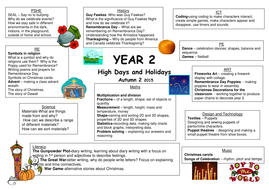 Year 2 Creative writing and fiction worksheets by Subject | TheSchoolRun