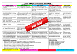 A CHRISTMAS CAROL: ULTIMATE REVISION SHEETS (Themes, Characters, Context, Quotations) by ...