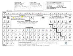 annotated periodic table for gce o level - Annotated Periodic Table A Level