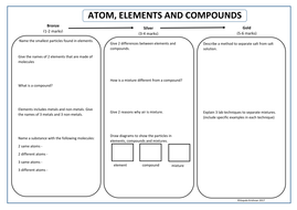 Atoms--Elements-and-Compunds.pdf