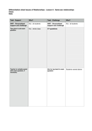 Differentiation-Issues-of-Relationships-lesson-6-same-sex-relationships.docx