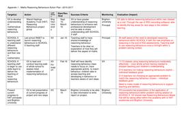 Appendix-1---Action-Plan-3-pages.docx