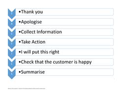 TACTICS-Diagram.pdf