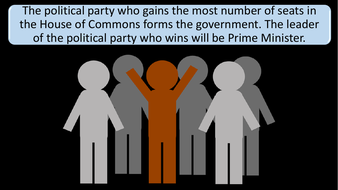 preview-images-general-election-powerpoint-2019-21.pdf