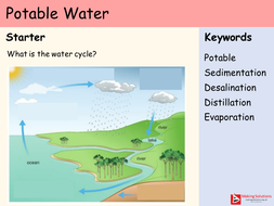 Chapter 10 - Lesson 2 - Potable Water.pptx