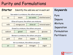 Chapter 8 - Lesson 1 - Purity and Formulations.pptx