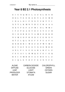 """A key-word search for the Year 8 Activate lesson B2-2.1 """"Photosynthesis"""""""