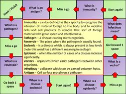 Cell-mediated-immunity-starter-game.pptx