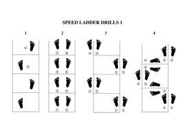 ladder diagram jump speed    ladder    drills athletics  sprinting  games by  speed    ladder    drills athletics  sprinting  games by