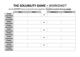 Solubility rules game (Predicting products and generating chemical ...