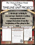 Anne-Frank-Timeline-Project.pdf