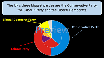 preview-general-election-powerpoint-short-version-simple-text-08.jpg