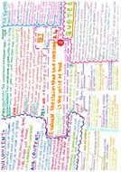 ocr a level theology key essay notes on the conscience aa by  evaluatetheclaimthattheconscienceisthe