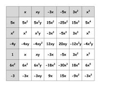 Product of Three Binomials - New GCSE