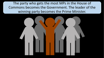 preview-images-simple-text-government-and-parliament-presentation-5.pdf