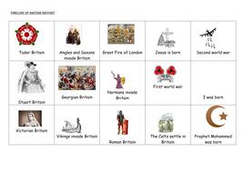L2---Timeline-Cards-Stage-1.doc