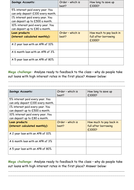 Savings-Accounts-and-loans pshe resources.docx