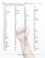 Cardinal-Ordinal-Numbers-Alphabetical-Order-I.pdf